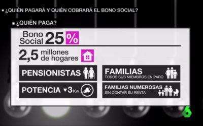 Nueva aplicación el la Seguridad Social para tramitar el bono social eléctrico