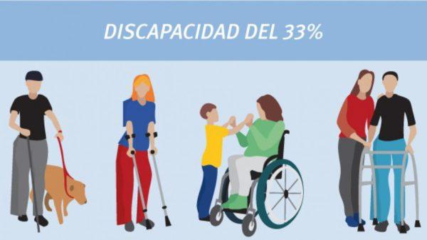 El TS distingue nuevamente entre Discapacidad e Incapacidad Laboral manteniendo su doctrina jurisprudencial.