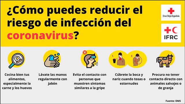 Como reducir el riesgo de infección del Coronavirus