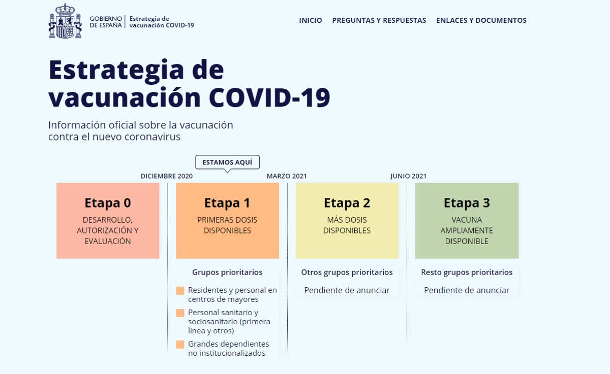 ISFAS, Campaña de Vacunación contra el COVID19